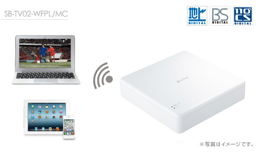 Digital tv tuner formaciphoneipad 20121019