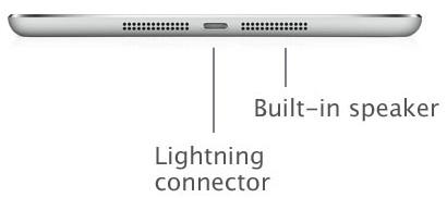Ipad mini speaker specs