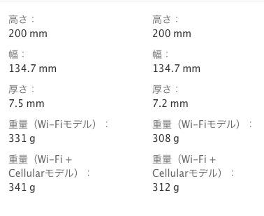 Ipadmini hikaku 20131023