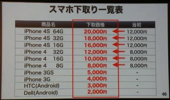 Iphone5 press 20120919 6
