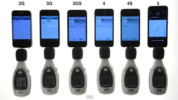 Iphone volume test20121003