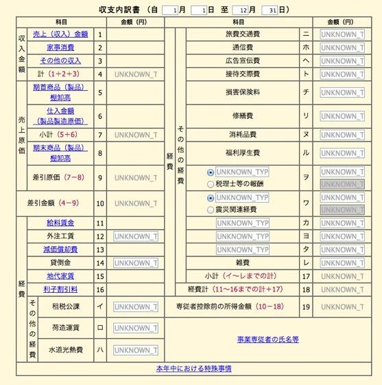 Kakuteishinkoku 20130129 001