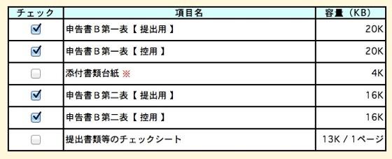 Kakuteishinkoku 20130316
