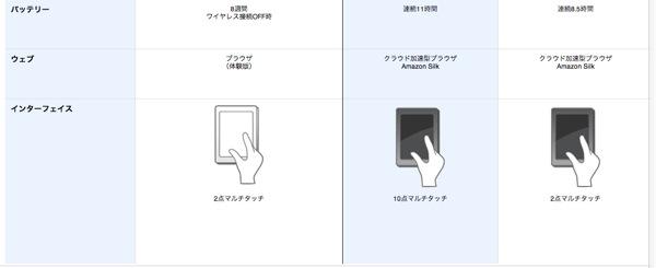 Kindle 2012 10 25 2 46 11