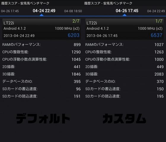 Thp kernel v10 antutu 700x598