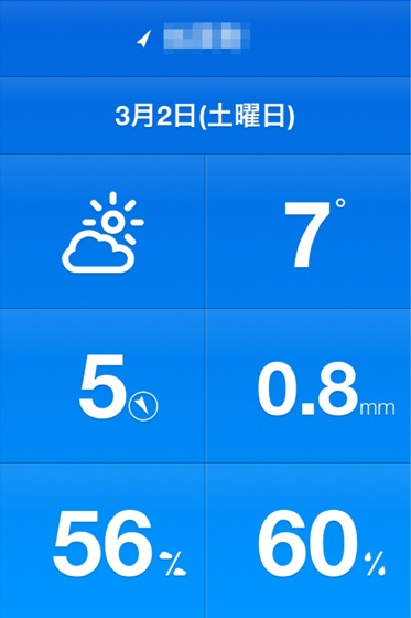Weathercube 20130228 11