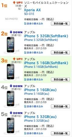 Xperia ax bcnranking 2012 11 20 10 55 57